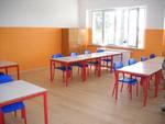 scuola giuncarico banchi classe