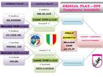 griglia_play_off