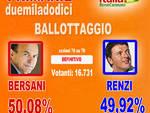 ballottaggio_primarie_grafica