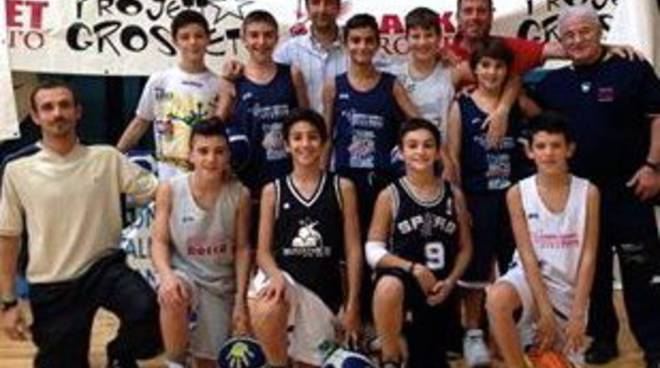 Under 13 Grosseto con Banchi (Basket)