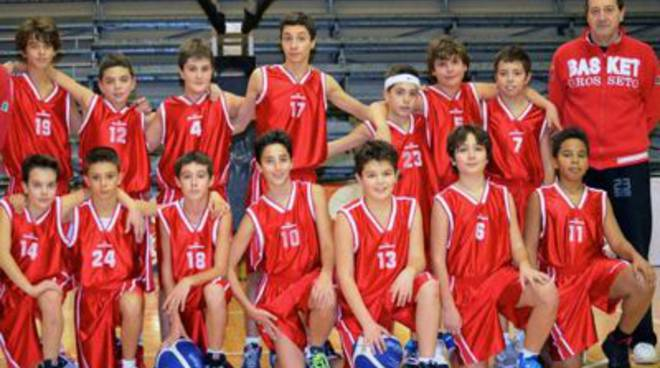 Basket Grosseto Under 13 rosso