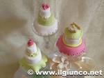 mini_cake_mod