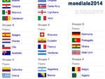 gironi_mondiali