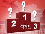 regione_che_vorrei_finale_sondaggio_gen
