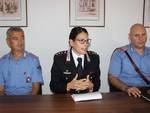 Orbetello Operazione Carte clonate Carabinieri