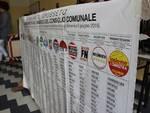 #ElezioniGrosseto16: il voto ai seggi