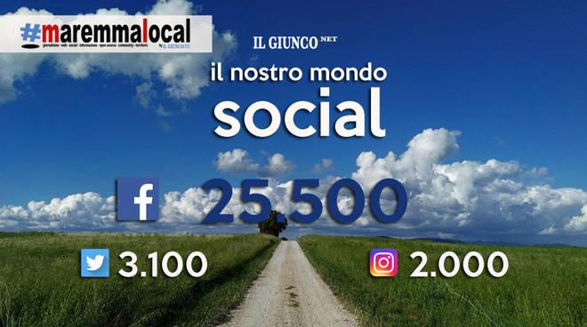 Social numeri