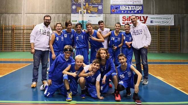 Follonica Basket Under 13