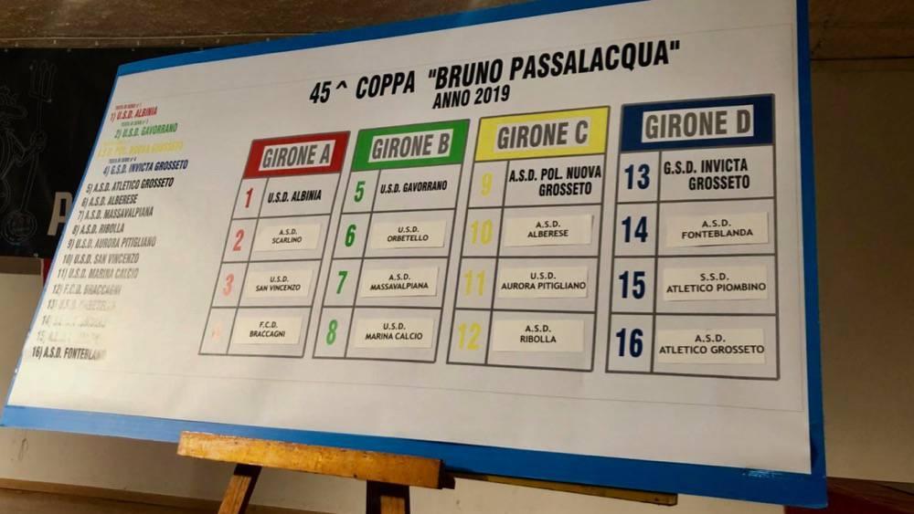 Passalacqua 2019 - estrazione gironi