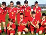 Scuola calcio Invicta
