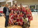 Le Under 14 della Gea trionfano al Memorial Meschini