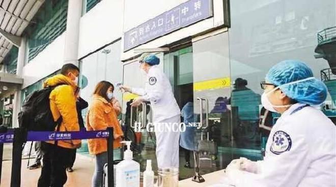 Coronavirus 2020 Cina