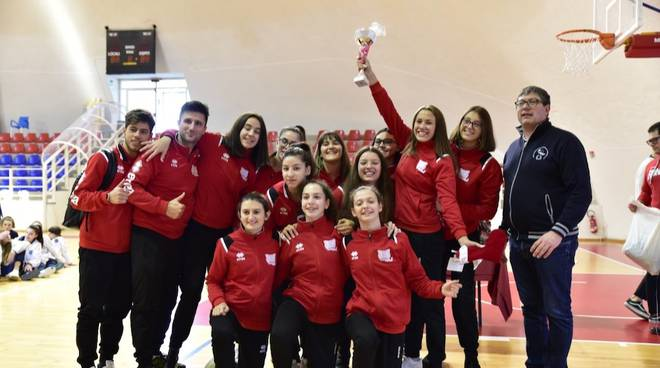 Grosseto Volley School 2020