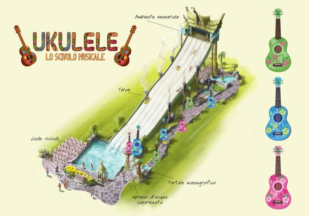 progetto ukulele