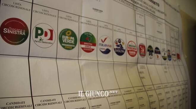 Elezioni Regionali 2020 - Seggi e Schede