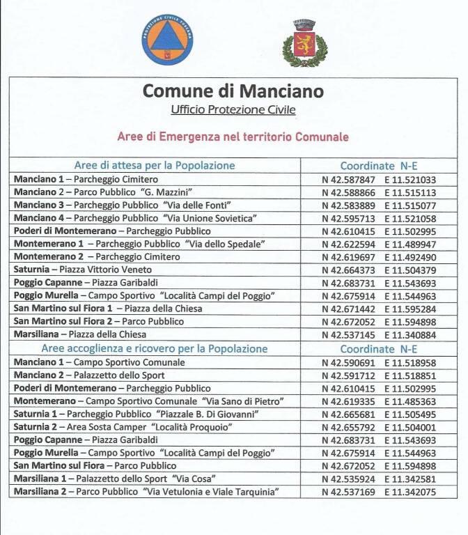 tabella aree emergenza