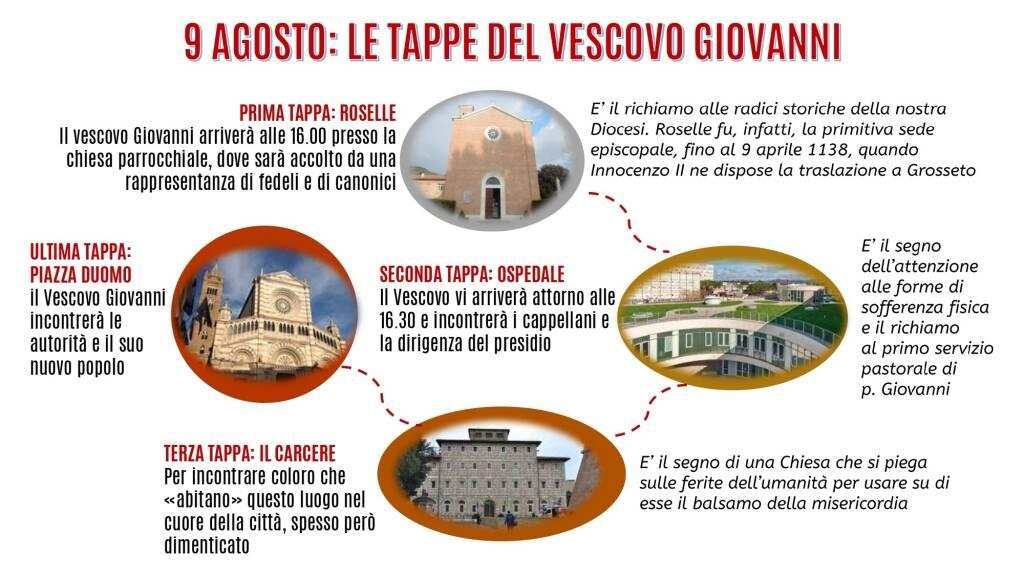 itinerario vescovo