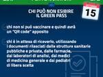 Green Pass Linee guida 15 ottobre 2021
