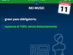 Green Pass: nuove regole 11 ottobre 2021